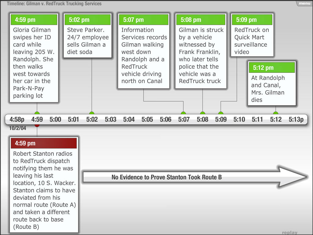 Still image of an interactive timeline